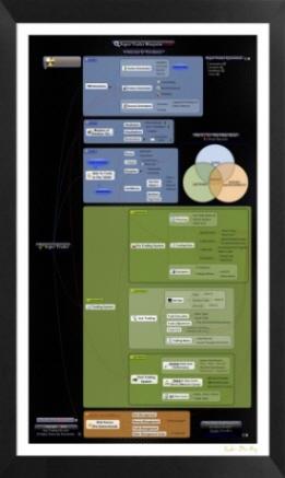 super-trader-mind-map-blueprint-sm
