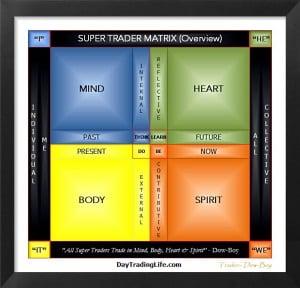 Super Trader Matrix - Overview