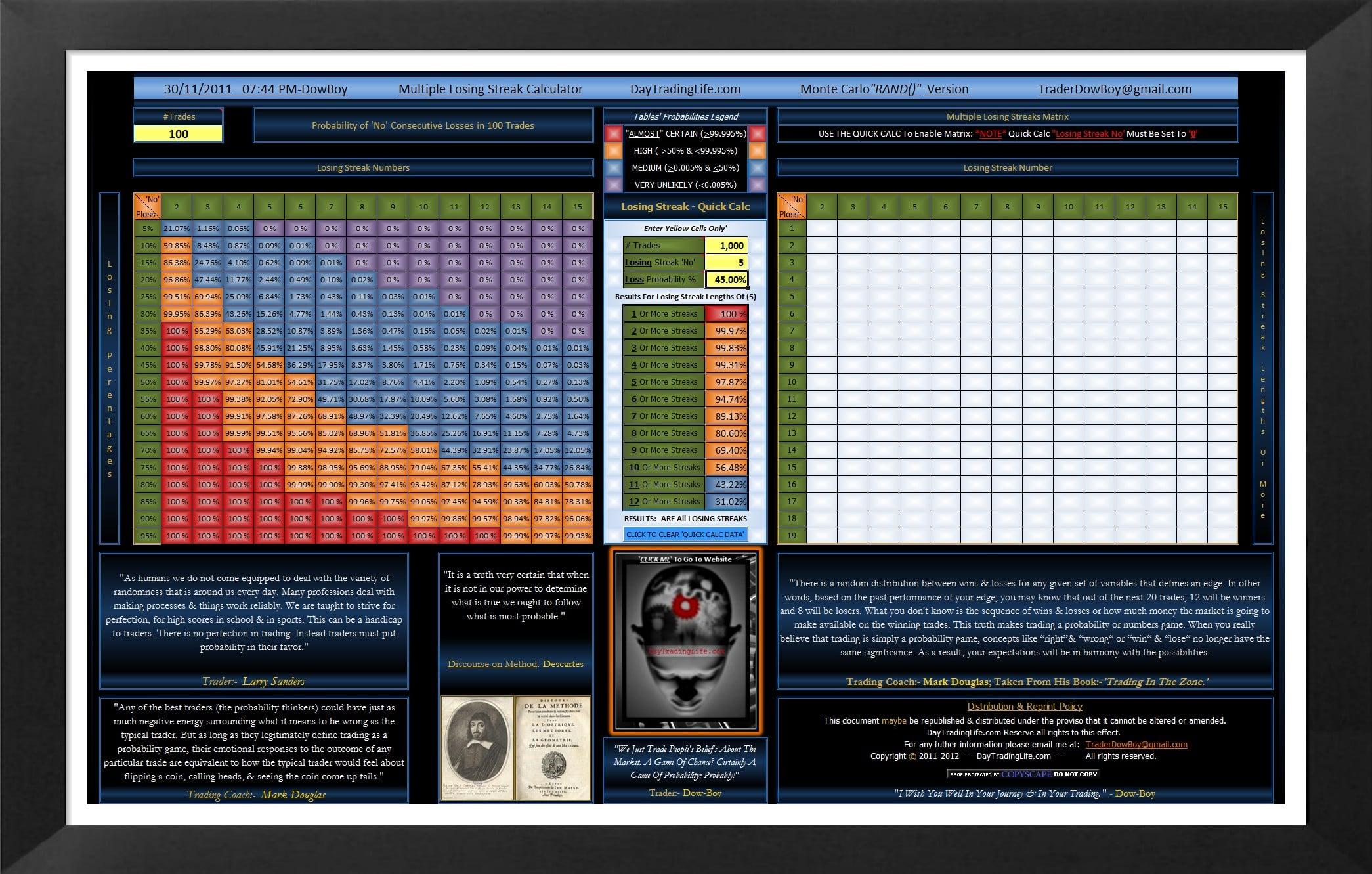 Trading tanpa spreadsheet templates