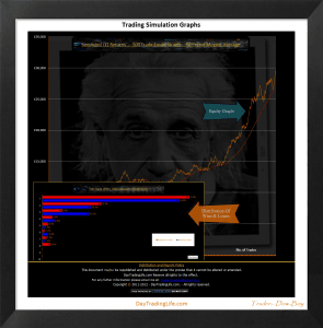 Monte Carlo Simulator Graphed Results