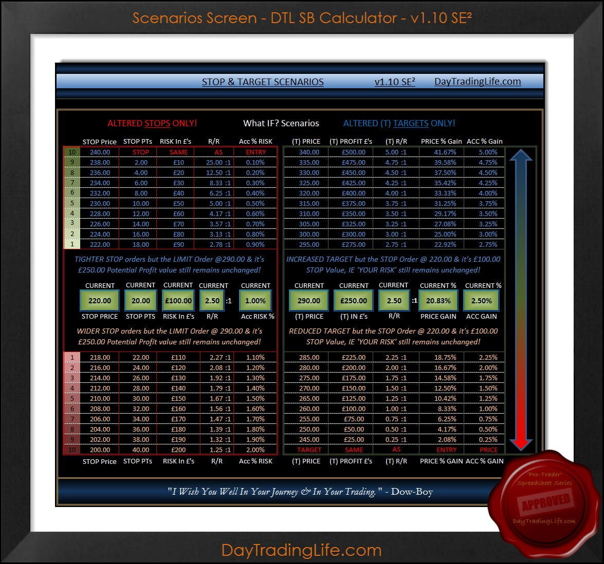 Point spread betting payout calculator challenge cup match betting system