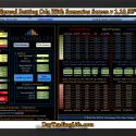 Spread Betting Calculator With Scenarios Screen