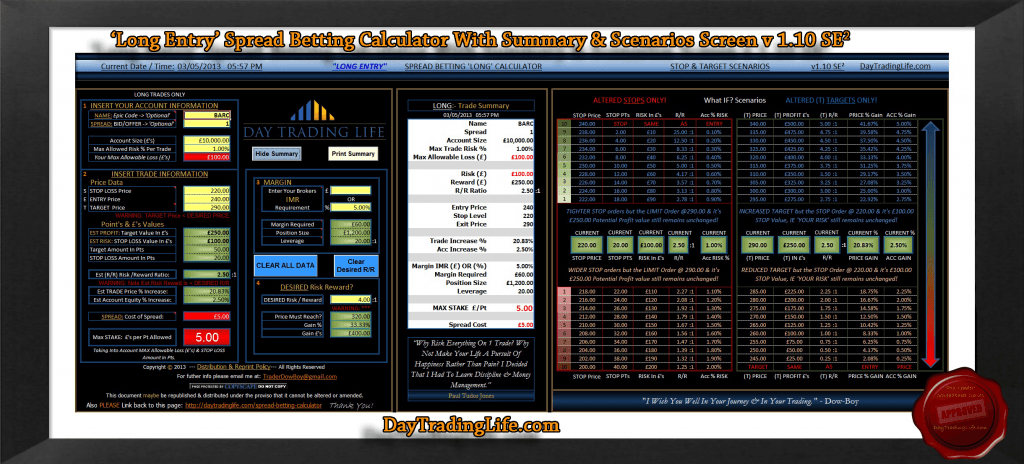 sports betting point spread calculator