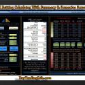 Spread Betting Calculator