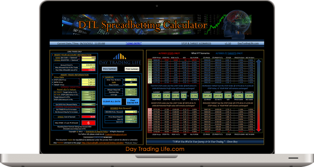 Forex spread betting calculator
