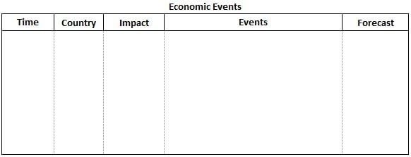 Economic-Event-Entries