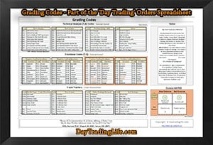Grading Codes - Day Trading-Order-Sheets-sm