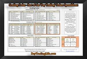 Grading Codes - Day Trading-Order-Sheets-sm